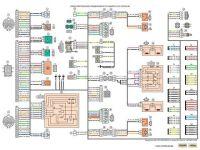 Подробнее: Поиск предохранителей, реле на монтажном блоке и проверка вентиляторов Шевроле Нива (ВАЗ 2123)