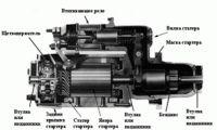 Подробнее: Стартер УАЗ 469