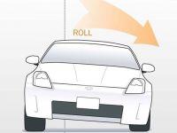 Подробнее: Улучшение управляемости автомобиля Лада Приора