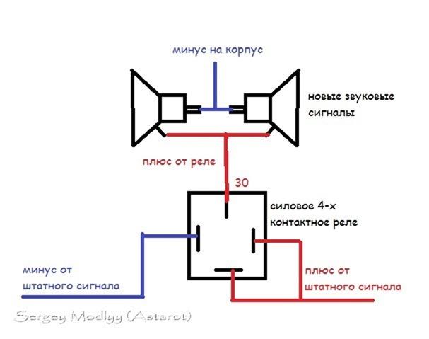 Схема подключения сигналов от волги на ваз